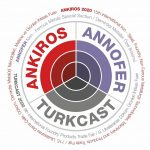 Logo Ankiros